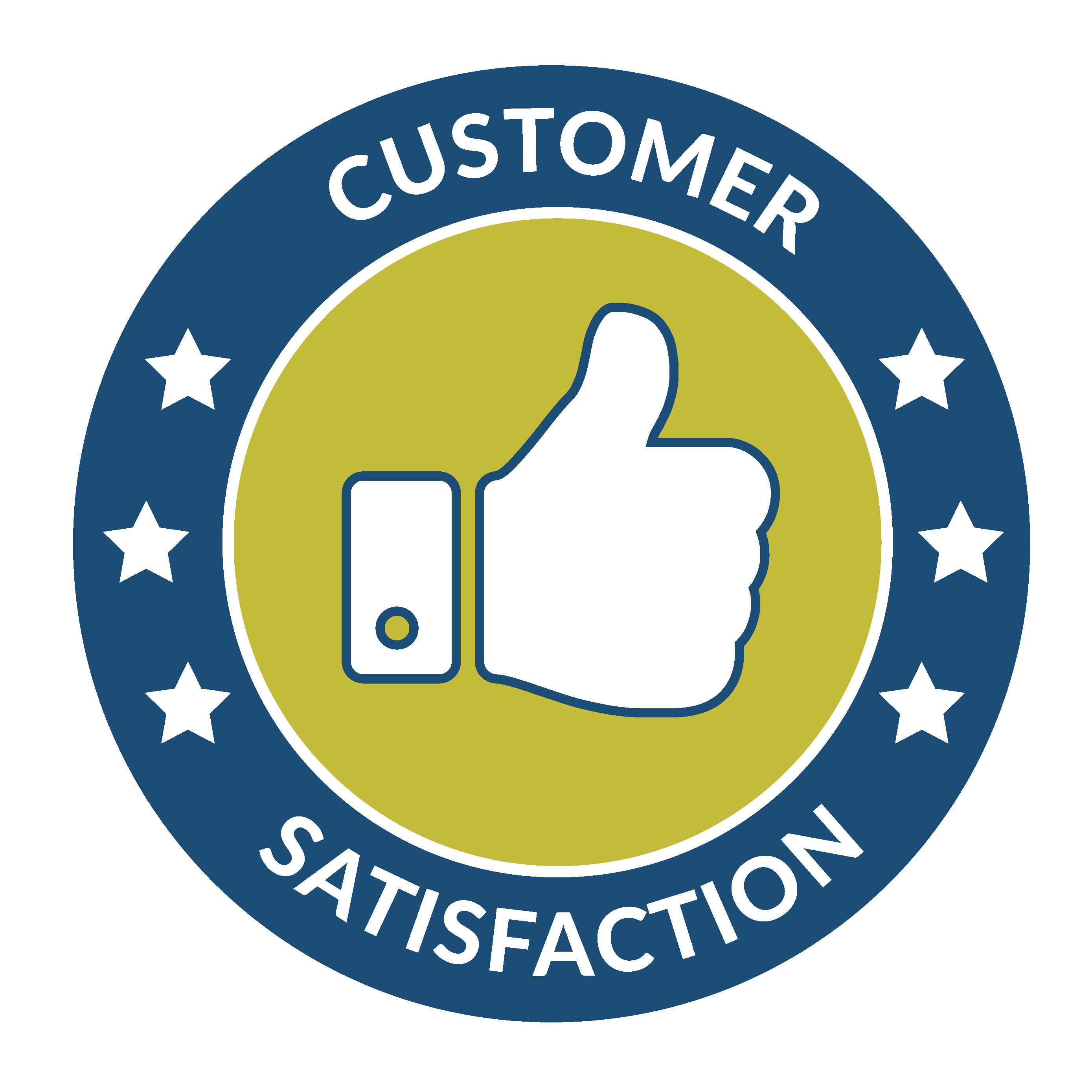 Printing services customer satisfaction for Self magazine customer service